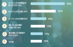%e3%82%b9%e3%82%af%e3%83%aa%e3%83%bc%e3%83%b3%e3%82%b7%e3%83%a7%e3%83%83%e3%83%88-2016-12-07-15-43-44